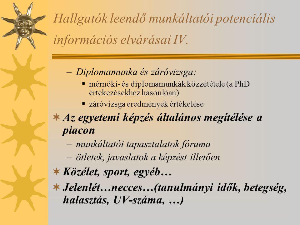 Hallgatók leendő munkáltatói potenciális információs elvárásai IV.