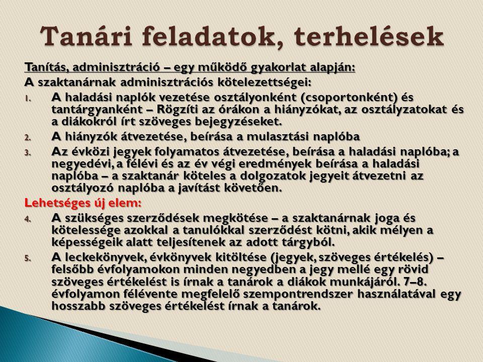 Tanítás, adminisztráció – egy működő gyakorlat alapján: A szaktanárnak adminisztrációs kötelezettségei: 1.
