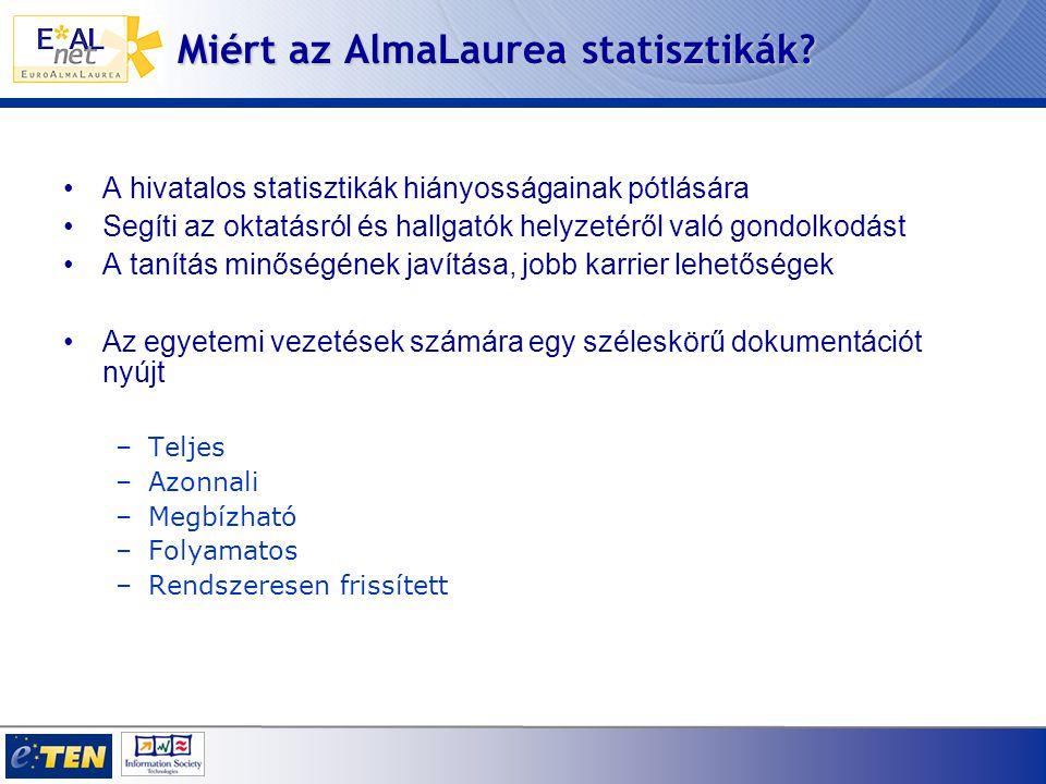 Miért az AlmaLaurea statisztikák.