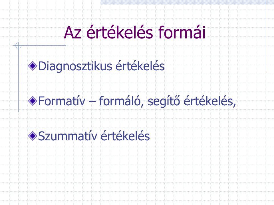 Az értékelés formái Diagnosztikus értékelés Formatív – formáló, segítő értékelés, Szummatív értékelés