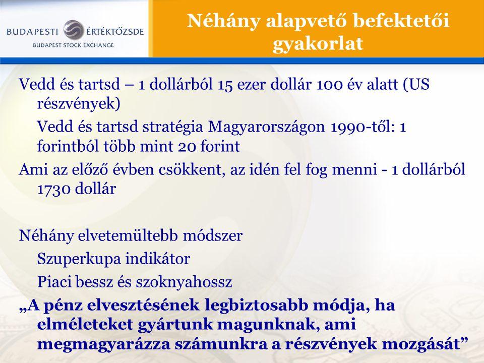 """Vedd és tartsd – 1 dollárból 15 ezer dollár 100 év alatt (US részvények) Vedd és tartsd stratégia Magyarországon 1990-től: 1 forintból több mint 20 forint Ami az előző évben csökkent, az idén fel fog menni - 1 dollárból 1730 dollár Néhány elvetemültebb módszer Szuperkupa indikátor Piaci bessz és szoknyahossz """"A pénz elvesztésének legbiztosabb módja, ha elméleteket gyártunk magunknak, ami megmagyarázza számunkra a részvények mozgását Néhány alapvető befektetői gyakorlat"""