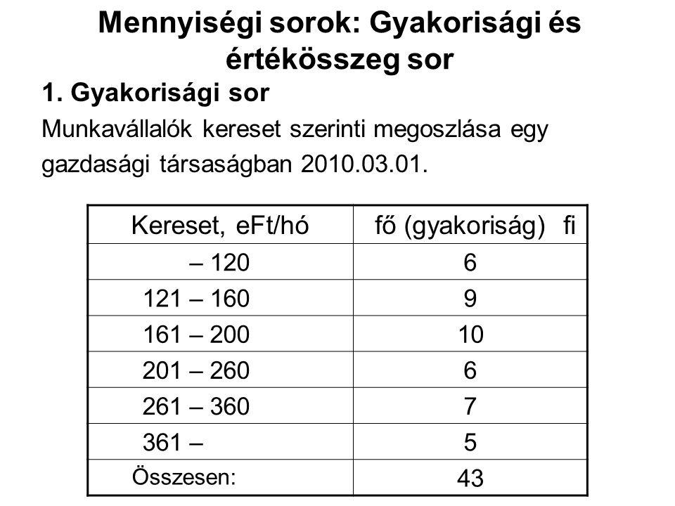 Mennyiségi sorok: Gyakorisági és értékösszeg sor 1. Gyakorisági sor Munkavállalók kereset szerinti megoszlása egy gazdasági társaságban 2010.03.01. Ke