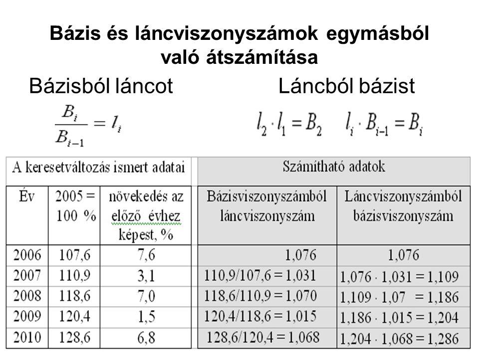 Bázis és láncviszonyszámok egymásból való átszámítása Bázisból láncot Láncból bázist