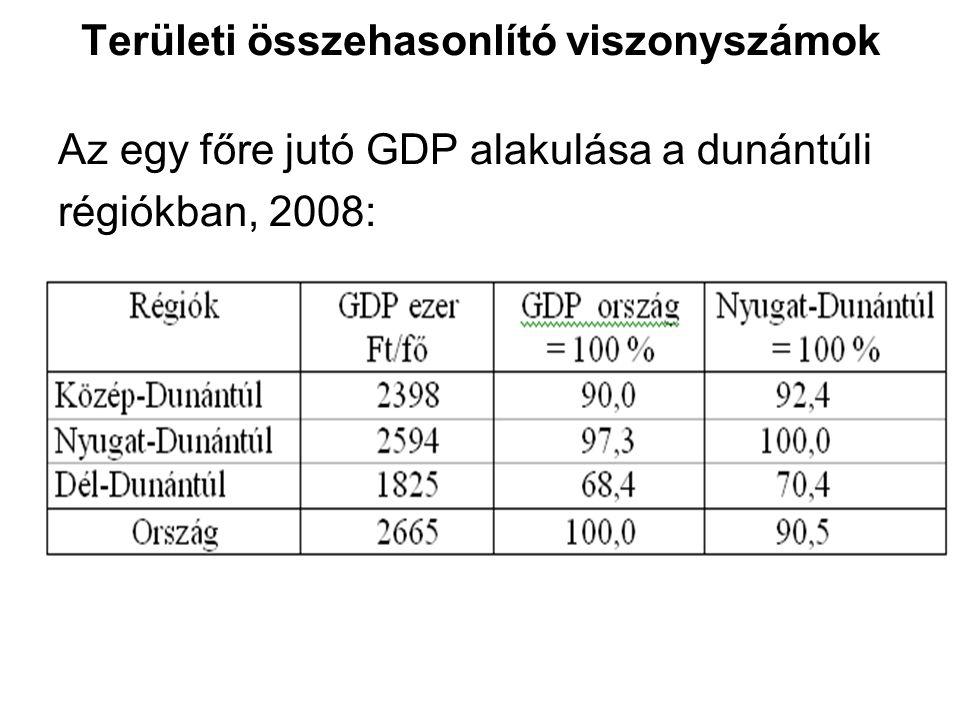 Területi összehasonlító viszonyszámok Az egy főre jutó GDP alakulása a dunántúli régiókban, 2008: