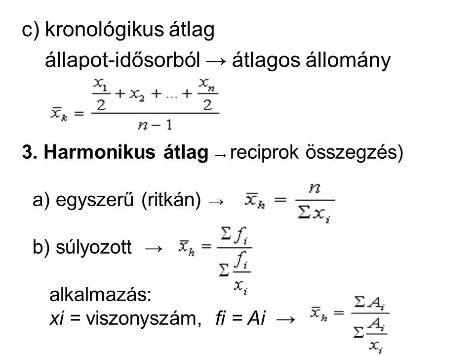 c) kronológikus átlag állapot-idősorból → átlagos állomány 3. Harmonikus átlag → reciprok összegzés) a) egyszerű (ritkán) → b) súlyozott → alkalmazás: