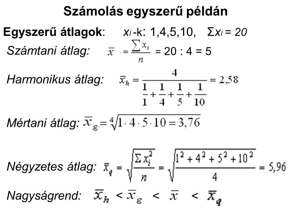 Számolás egyszerű példán Egyszerű átlagok: x i -k : 1,4,5,10, Σx i = 20 Számtani átlag: = 20 : 4 = 5 Harmonikus átlag: Mértani átlag: Négyzetes átlag: