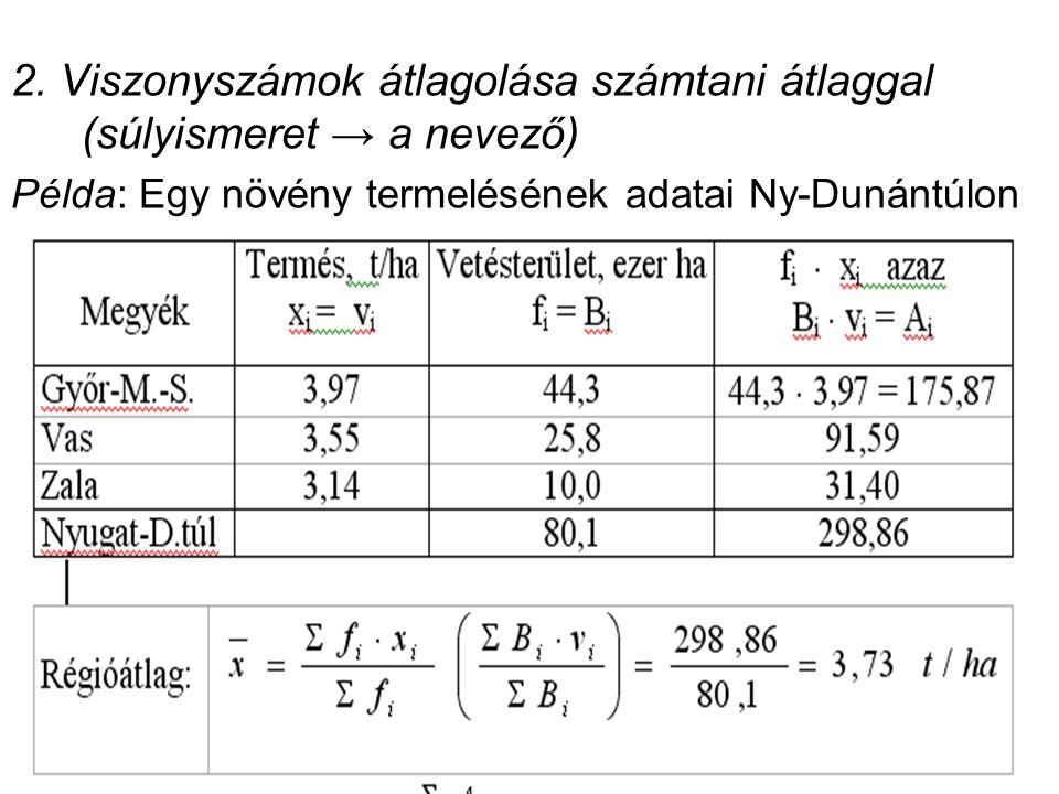 2. Viszonyszámok átlagolása számtani átlaggal (súlyismeret → a nevező) Példa: Egy növény termelésének adatai Ny-Dunántúlon