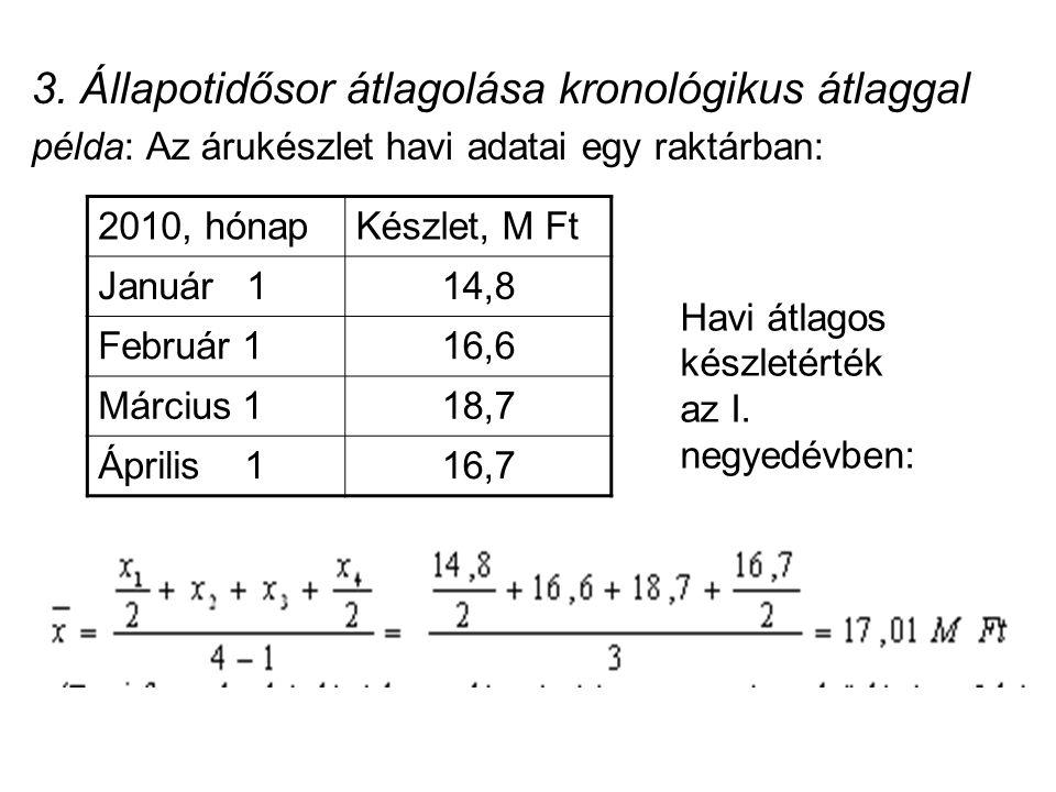 3. Állapotidősor átlagolása kronológikus átlaggal példa: Az árukészlet havi adatai egy raktárban: 2010, hónapKészlet, M Ft Január 114,8 Február 116,6
