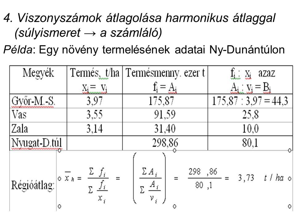 4. Viszonyszámok átlagolása harmonikus átlaggal (súlyismeret → a számláló) Példa: Egy növény termelésének adatai Ny-Dunántúlon