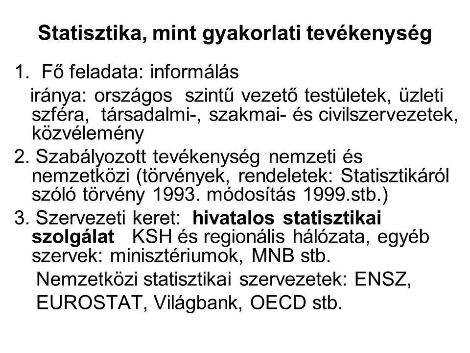 Statisztika, mint gyakorlati tevékenység 1. Fő feladata: informálás iránya: országos szintű vezető testületek, üzleti szféra, társadalmi-, szakmai- és