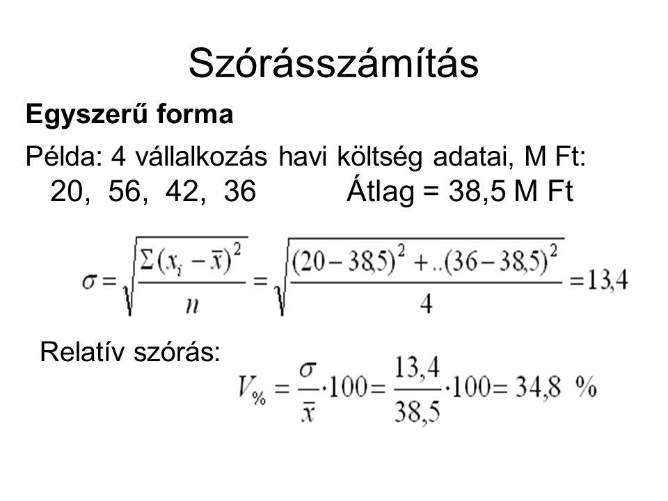 Szórásszámítás Egyszerű forma Példa: 4 vállalkozás havi költség adatai, M Ft: 20, 56, 42, 36 Átlag = 38,5 M Ft Relatív szórás: