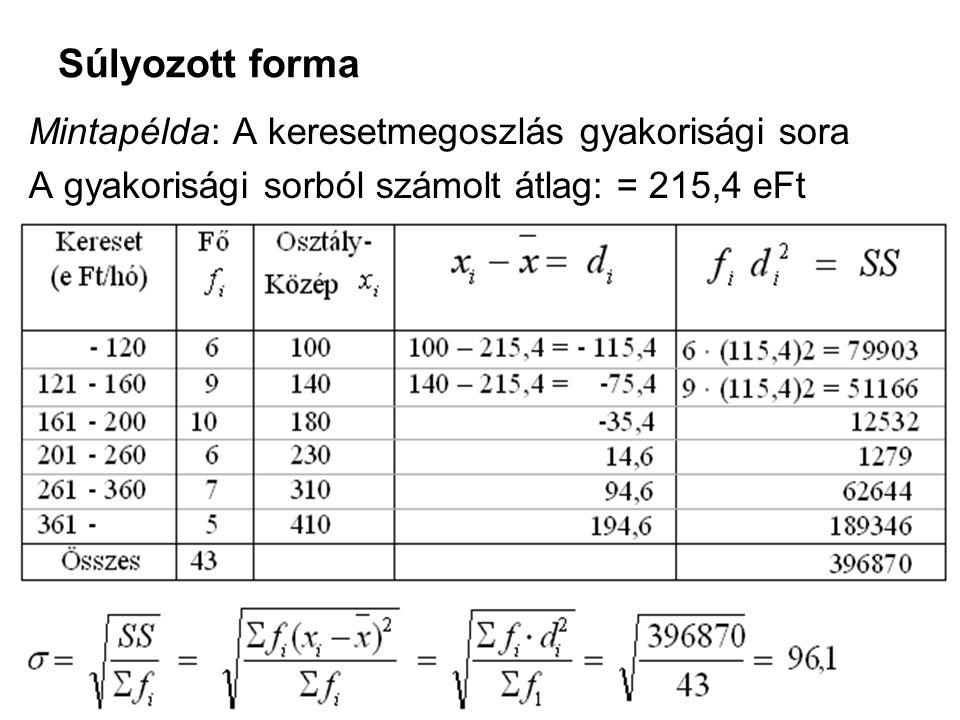 Súlyozott forma Mintapélda: A keresetmegoszlás gyakorisági sora A gyakorisági sorból számolt átlag: = 215,4 eFt