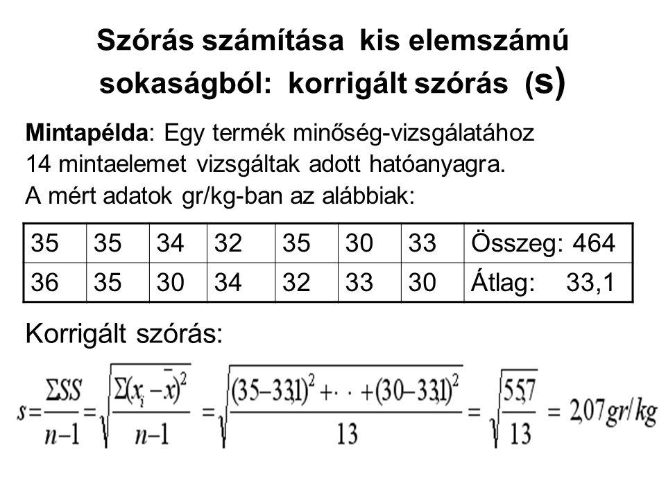 Szórás számítása kis elemszámú sokaságból: korrigált szórás ( s) Mintapélda: Egy termék minőség-vizsgálatához 14 mintaelemet vizsgáltak adott hatóanya