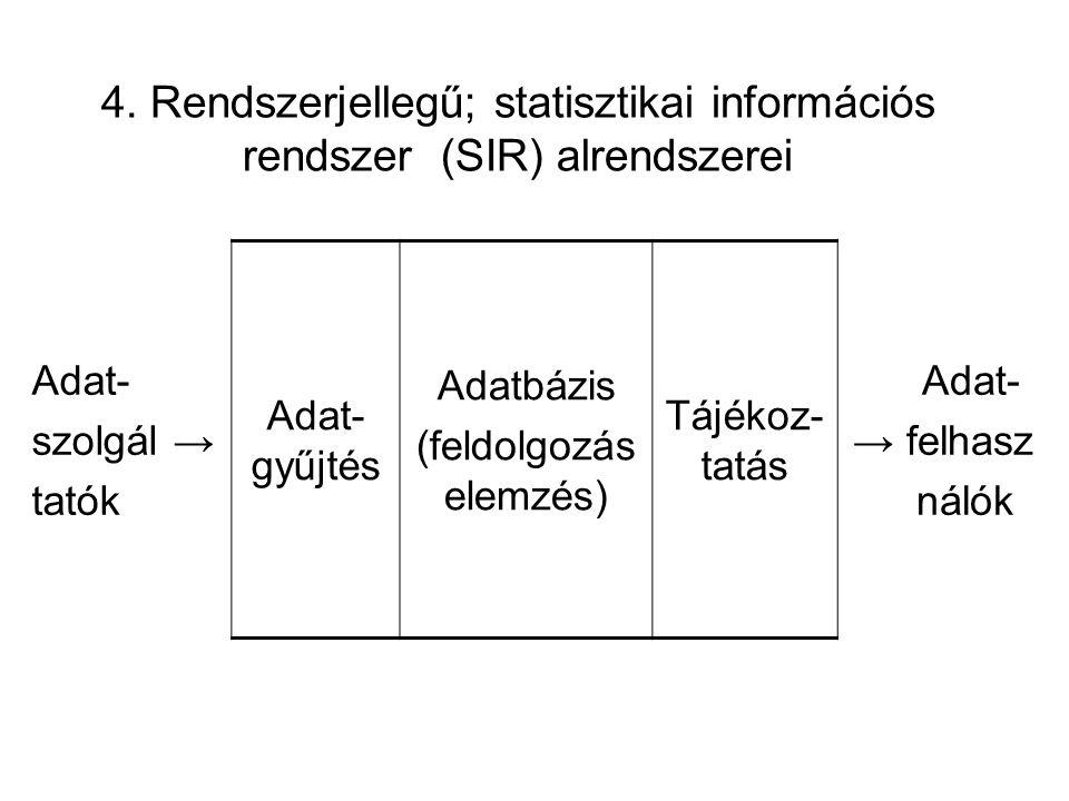 4. Rendszerjellegű; statisztikai információs rendszer (SIR) alrendszerei Adat- szolgál → tatók Adat- gyűjtés Adatbázis (feldolgozás elemzés) Tájékoz-