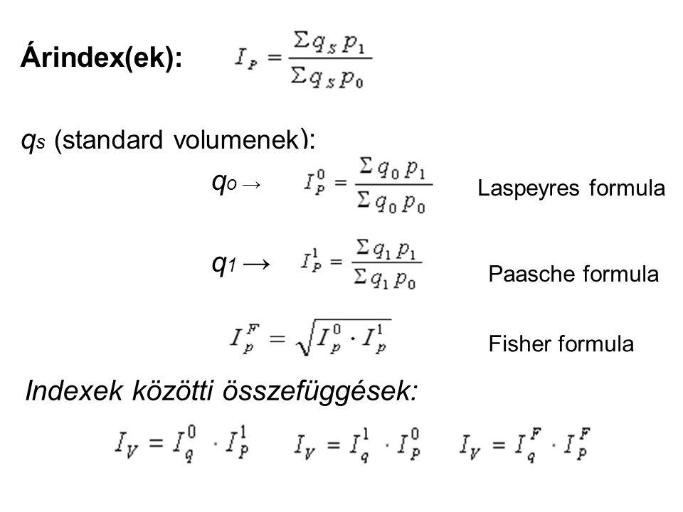 Árindex(ek): q s (standard volumenek ): q o → q 1 → Laspeyres formula Paasche formula Fisher formula Indexek közötti összefüggések: