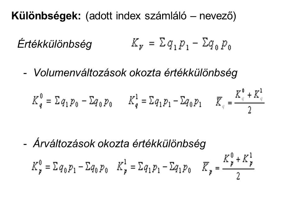 Különbségek: (adott index számláló – nevező) Értékkülönbség - Volumenváltozások okozta értékkülönbség - Árváltozások okozta értékkülönbség