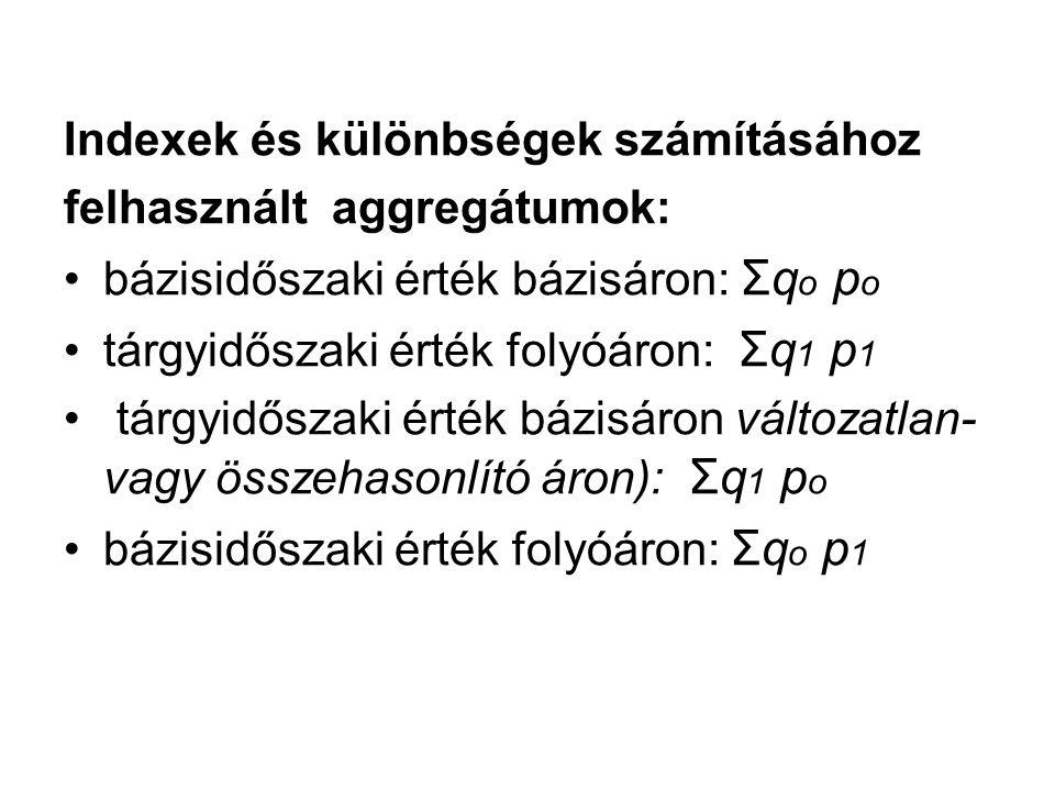 Indexek és különbségek számításához felhasznált aggregátumok: bázisidőszaki érték bázisáron: Σq o p o tárgyidőszaki érték folyóáron: Σq 1 p 1 tárgyidő