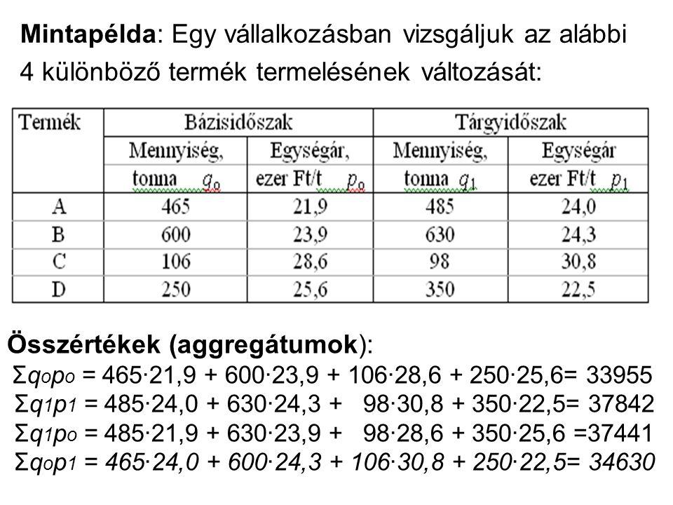 Mintapélda: Egy vállalkozásban vizsgáljuk az alábbi 4 különböző termék termelésének változását: Összértékek (aggregátumok): Σq o p o = 465∙21,9 + 600∙