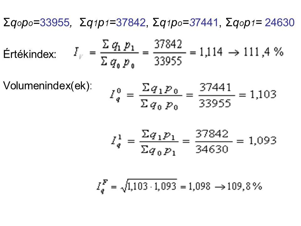 Σq o p o = 33955, Σq 1 p 1 = 37842, Σq 1 p o = 37441, Σq o p 1 = 24630 Értékindex: Volumenindex(ek):