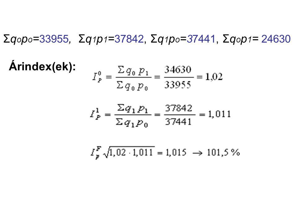 Σq o p o = 33955, Σq 1 p 1 = 37842, Σq 1 p o = 37441, Σq o p 1 = 24630 Árindex(ek):