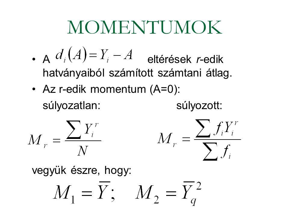 MOMENTUMOK A eltérések r-edik hatványaiból számított számtani átlag. Az r-edik momentum (A=0): súlyozatlan:súlyozott: vegyük észre, hogy: