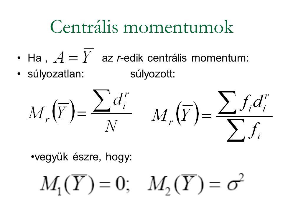 Centrális momentumok Ha, az r-edik centrális momentum: súlyozatlan: súlyozott: vegyük észre, hogy: