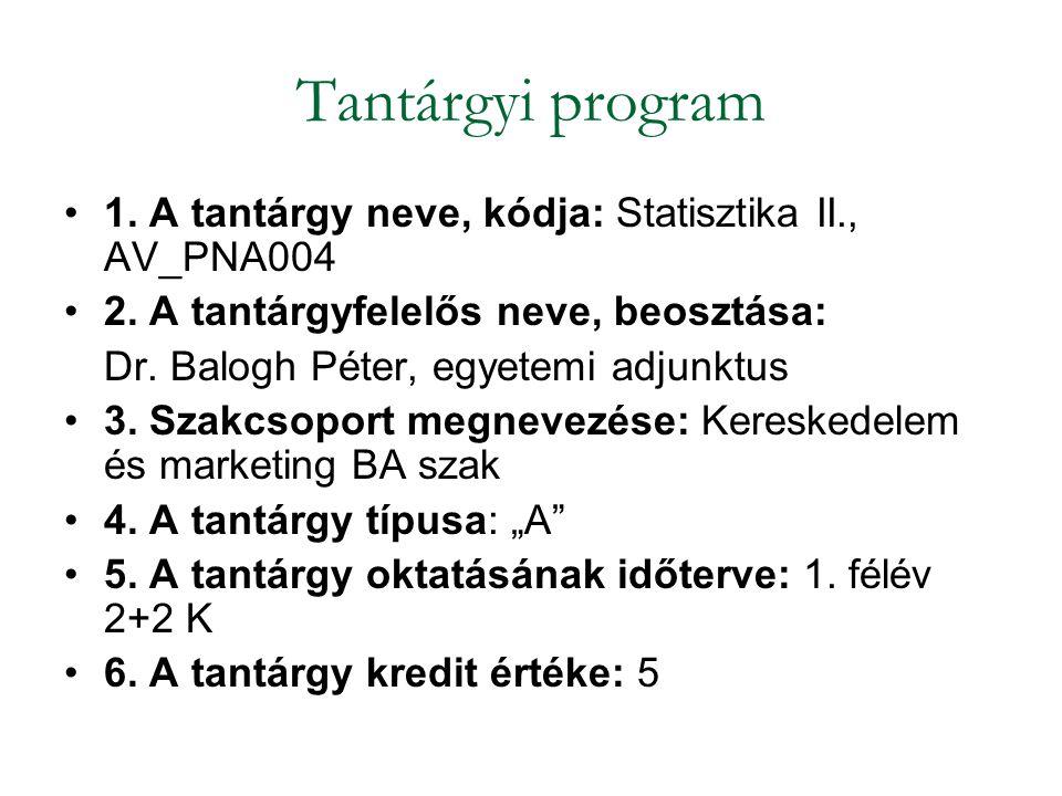 Tantárgyi program 1. A tantárgy neve, kódja: Statisztika II., AV_PNA004 2. A tantárgyfelelős neve, beosztása: Dr. Balogh Péter, egyetemi adjunktus 3.