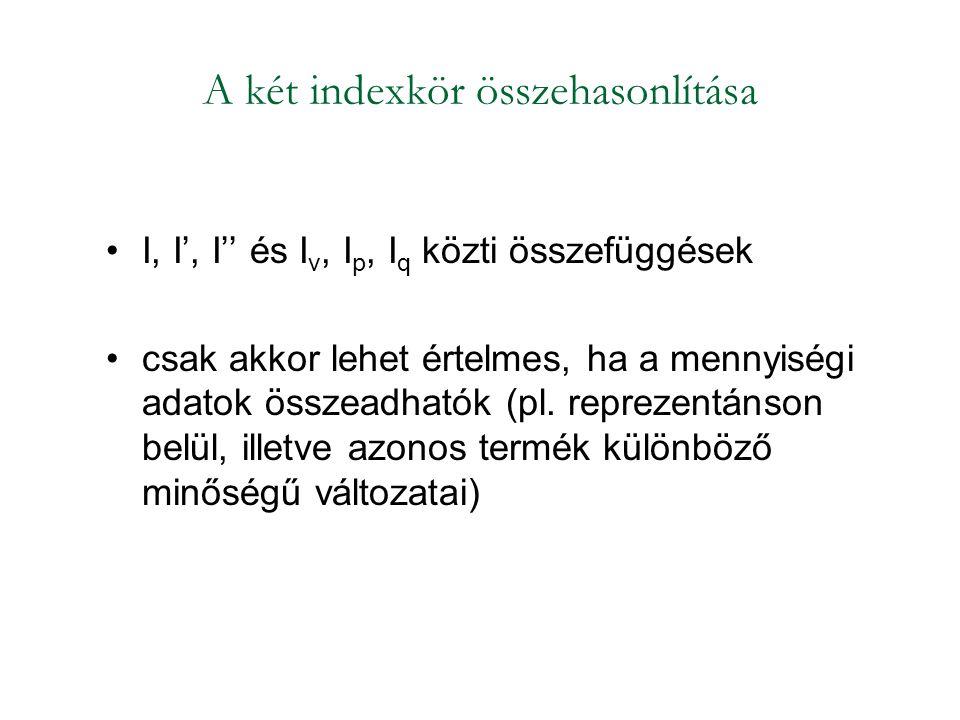 A két indexkör összehasonlítása I, I', I'' és I v, I p, I q közti összefüggések csak akkor lehet értelmes, ha a mennyiségi adatok összeadhatók (pl. re