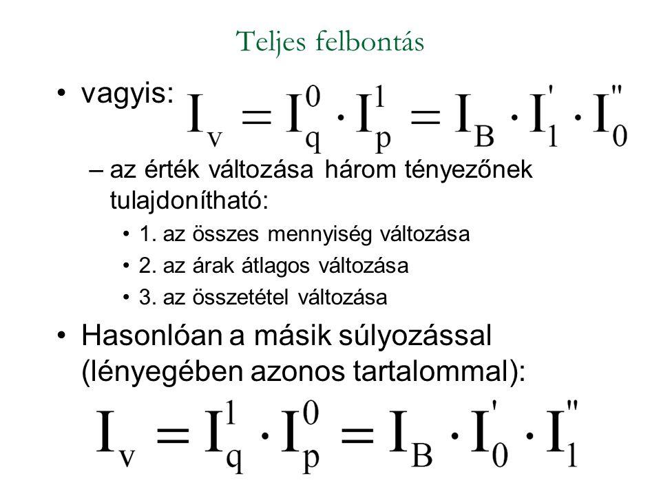 Teljes felbontás vagyis: –az érték változása három tényezőnek tulajdonítható: 1. az összes mennyiség változása 2. az árak átlagos változása 3. az össz