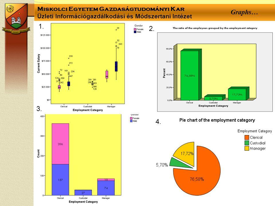 Miskolci Egyetem Gazdaságtudományi Kar Üzleti Információgazdálkodási és Módszertani Intézet 1. 2. 3. 4. Graphs…
