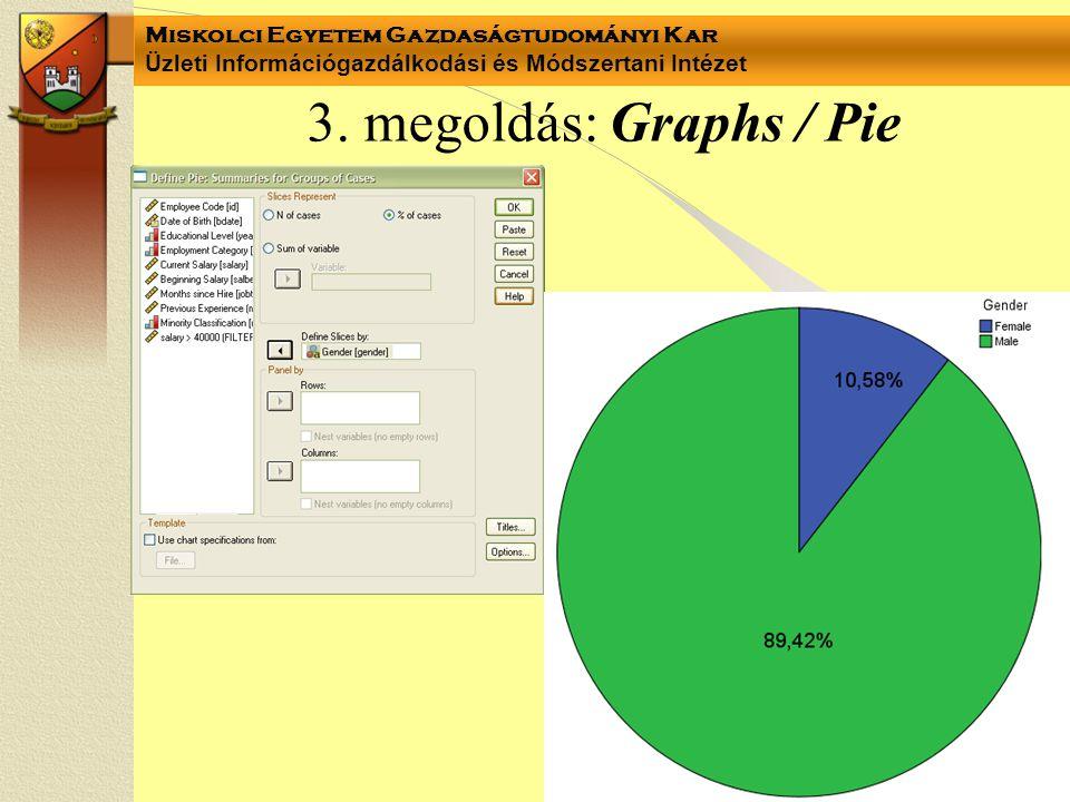 Miskolci Egyetem Gazdaságtudományi Kar Üzleti Információgazdálkodási és Módszertani Intézet 3. megoldás: Graphs / Pie