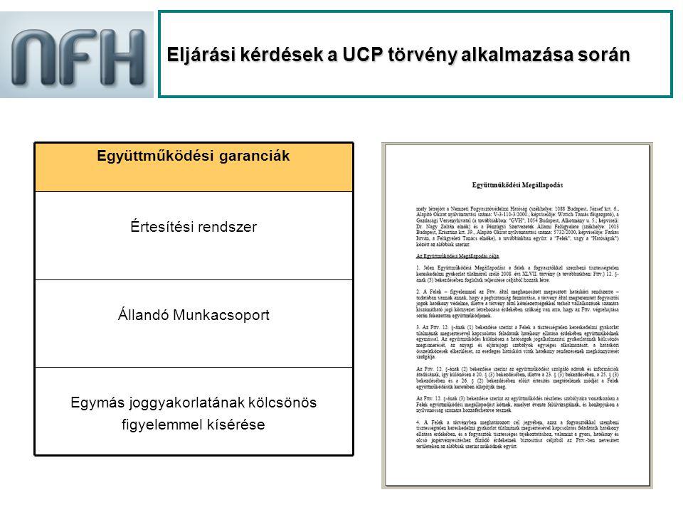 Együttműködési garanciák Értesítési rendszer Állandó Munkacsoport Egymás joggyakorlatának kölcsönös figyelemmel kísérése Eljárási kérdések a UCP törvény alkalmazása során