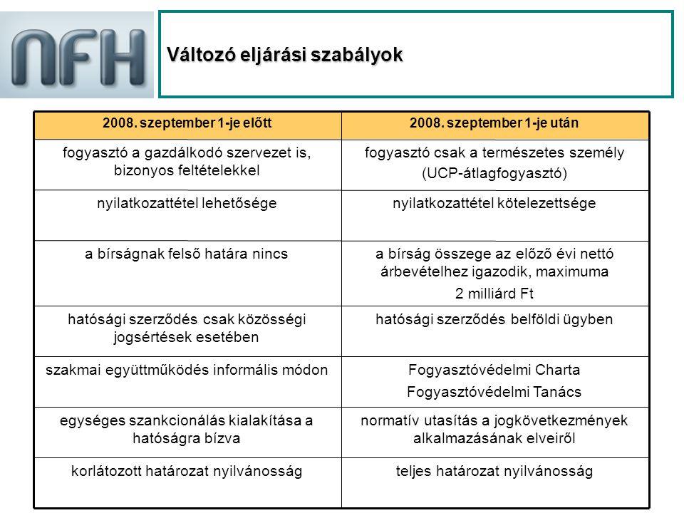 Változó eljárási szabályok 2008. szeptember 1-je előtt2008.