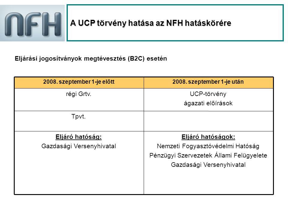 2008.szeptember 1-je előtt2008. szeptember 1-je után régi Grtv.UCP-törvény ágazati előírások Tpvt.