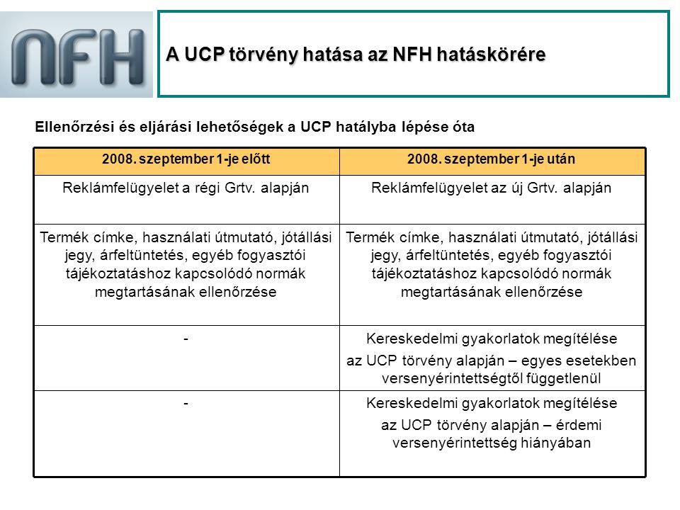 A UCP törvény hatása az NFH hatáskörére Ellenőrzési és eljárási lehetőségek a UCP hatályba lépése óta 2008.