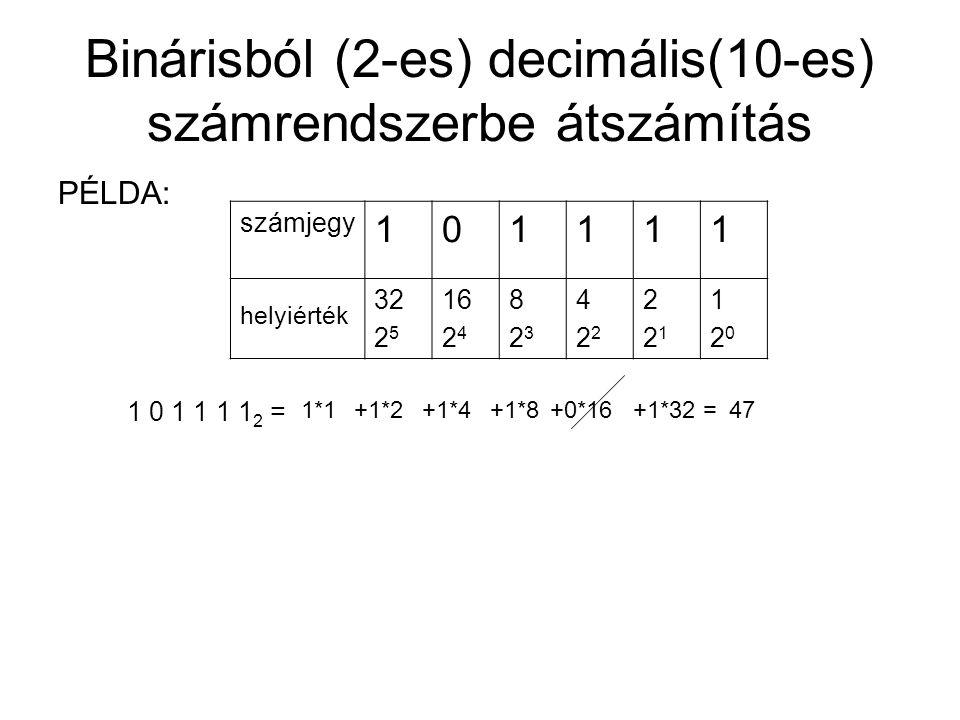 Binárisból (2-es) decimális(10-es) számrendszerbe átszámítás PÉLDA: 1 0 1 1 1 1 2 = 1*1+1*2+1*4+1*8+0*16+1*32 = 47 számjegy 101111 helyiérték 32 2 5 1