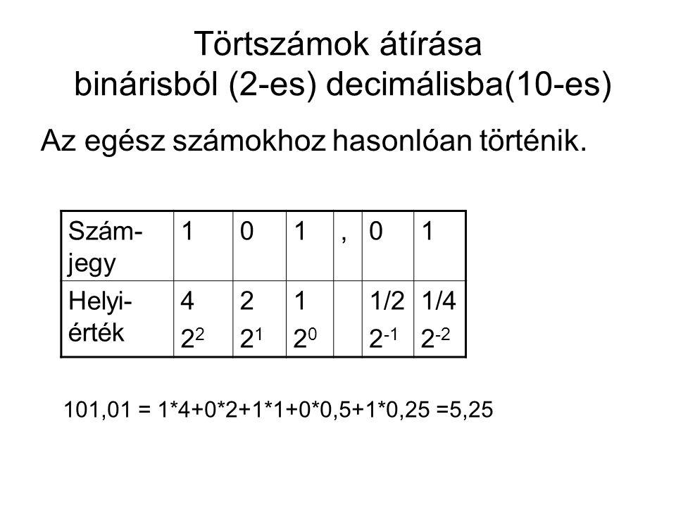 Törtszámok átírása binárisból (2-es) decimálisba(10-es) Az egész számokhoz hasonlóan történik. Szám- jegy 101,01 Helyi- érték 4224222 221221 120120 1/