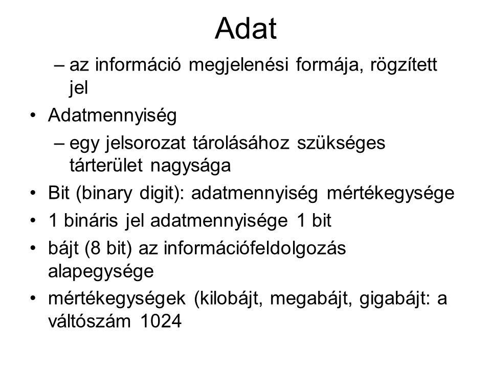 Adat –az információ megjelenési formája, rögzített jel Adatmennyiség –egy jelsorozat tárolásához szükséges tárterület nagysága Bit (binary digit): adatmennyiség mértékegysége 1 bináris jel adatmennyisége 1 bit bájt (8 bit) az információfeldolgozás alapegysége mértékegységek (kilobájt, megabájt, gigabájt: a váltószám 1024
