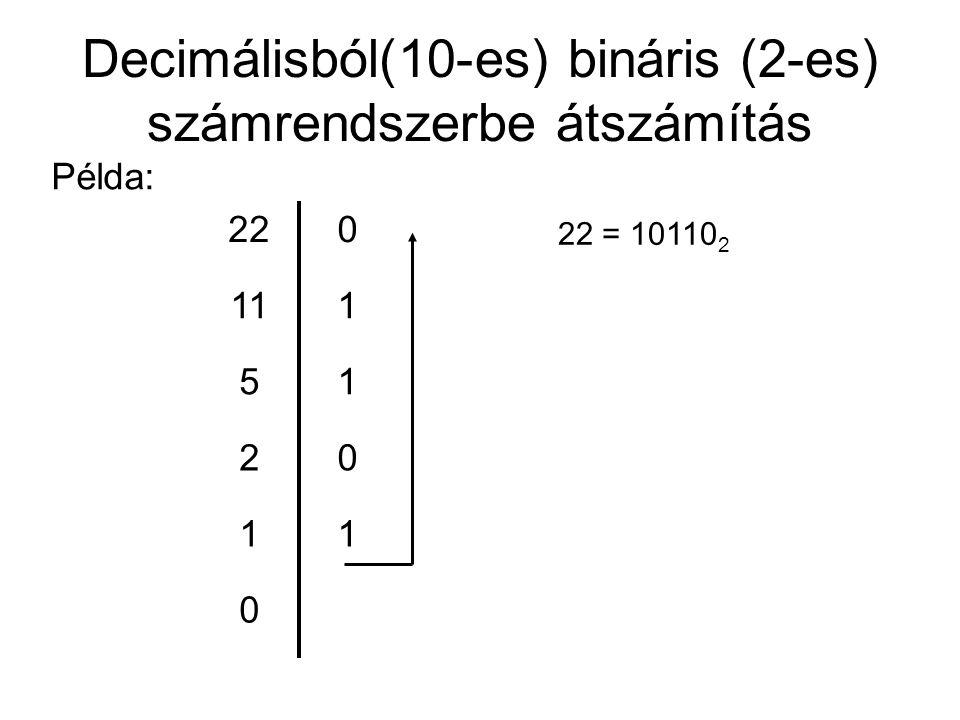 Az átváltandó pozitív egész számot tizenhattal, a maradékot leírjuk, a hányadost ismét elosztjuk tizenhattal és így tovább, az eljárást addig ismételjük, amíg a hányados 0 nem lesz.