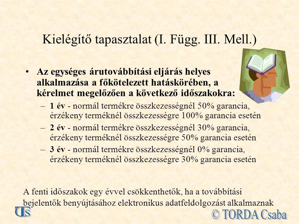 Kielégítő tapasztalat (I.Függ. III.
