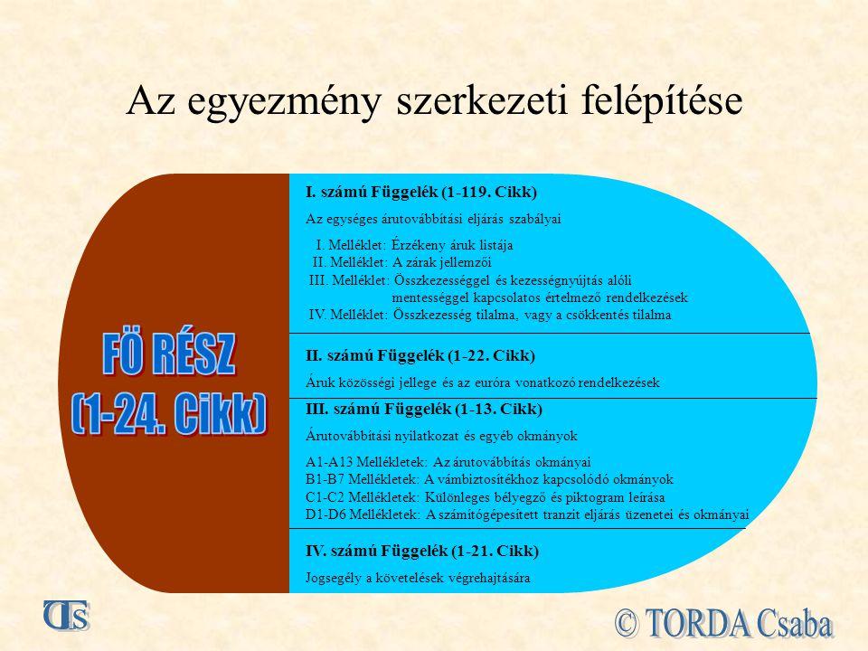 Példa a T1 és T2 eljárásra Közösségi áru A fő rész 9.