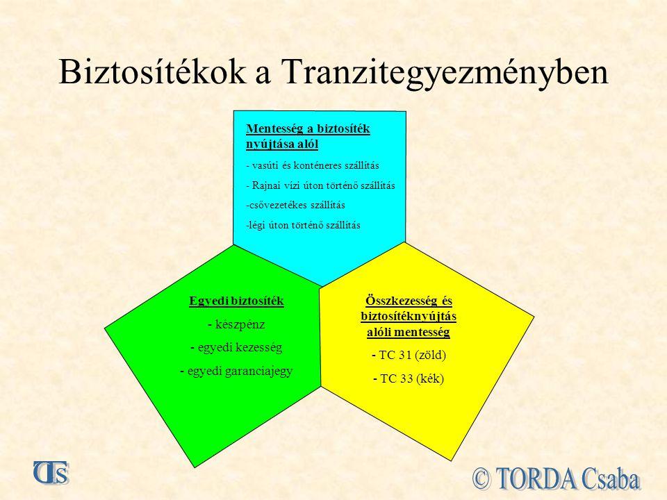 Biztosítékok a Tranzitegyezményben Egyedi biztosíték - készpénz - egyedi kezesség - egyedi garanciajegy Összkezesség és biztosítéknyújtás alóli mentesség - TC 31 (zöld) - TC 33 (kék) Mentesség a biztosíték nyújtása alól - vasúti és konténeres szállítás - Rajnai vízi úton történő szállítás -csővezetékes szállítás -légi úton történő szállítás