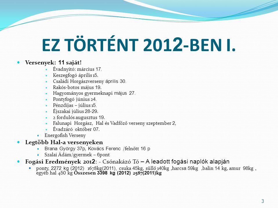 EZ TÖRTÉNT 201 2 -BEN I. Versenyek: 11 saját. Évadnyitó: március 17.