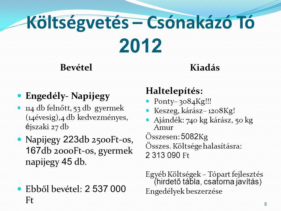 Költségvetés – Csónakázó Tó 2012 Bevétel Kiadás Engedély- Napijegy 114 db felnőtt, 53 db gyermek (14évesig),4 db kedvezményes, é jszaki 27 db Napijegy
