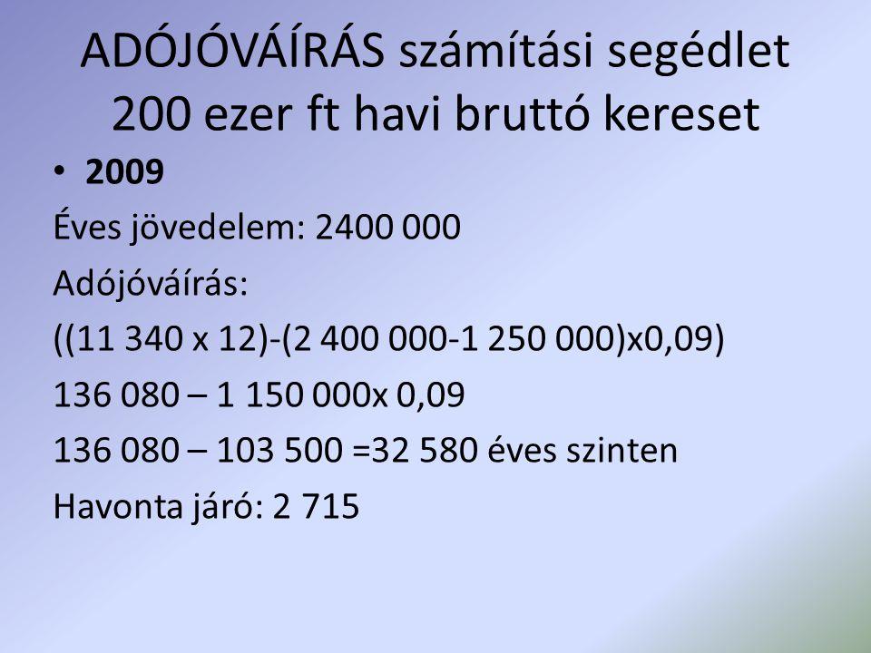 ADÓJÓVÁÍRÁS számítási segédlet 200 ezer ft havi bruttó kereset 2009 Éves jövedelem: 2400 000 Adójóváírás: ((11 340 x 12)-(2 400 000-1 250 000)x0,09) 136 080 – 1 150 000x 0,09 136 080 – 103 500 =32 580 éves szinten Havonta járó: 2 715