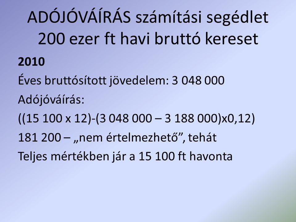 ADÓJÓVÁÍRÁS számítási segédlet 200 ezer ft havi bruttó kereset 2010 Éves bruttósított jövedelem: 3 048 000 Adójóváírás: ((15 100 x 12)-(3 048 000 – 3