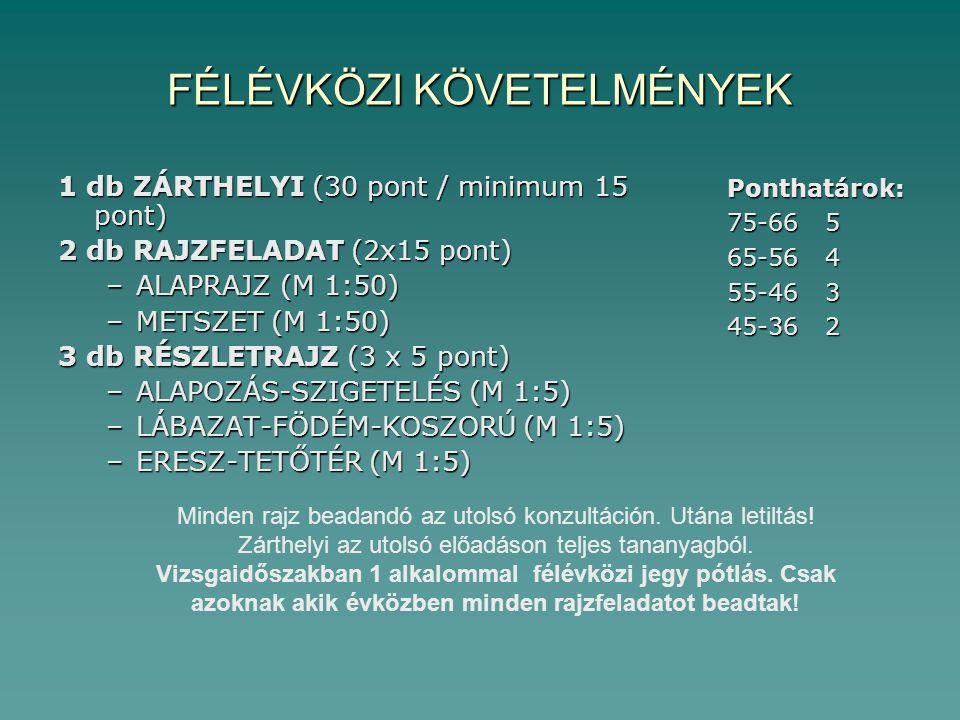 JEGYZETEK  Saját, kézzel írott jegyzet + előadás vázlat  Preisich Katalin: Épületszerkezettan alapismeretek (Műegyetem Kiadó Budapest,1999)  Dr.