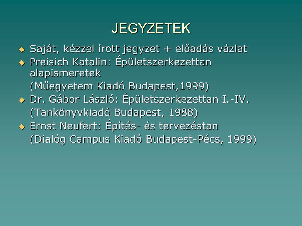 JEGYZETEK  Saját, kézzel írott jegyzet + előadás vázlat  Preisich Katalin: Épületszerkezettan alapismeretek (Műegyetem Kiadó Budapest,1999)  Dr. Gá