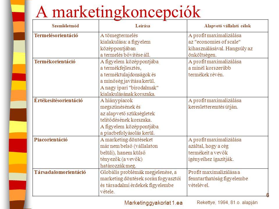 A marketingkoncepciók SzemléletmódLeírásaAlapvető vállalati célok TermelésorientációA tömegtermelés kialakulása: a figyelem középpontjában a termelés