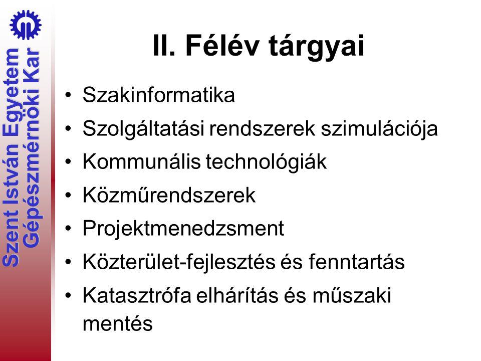 Szent István Egyetem Gépészmérnöki Kar II.